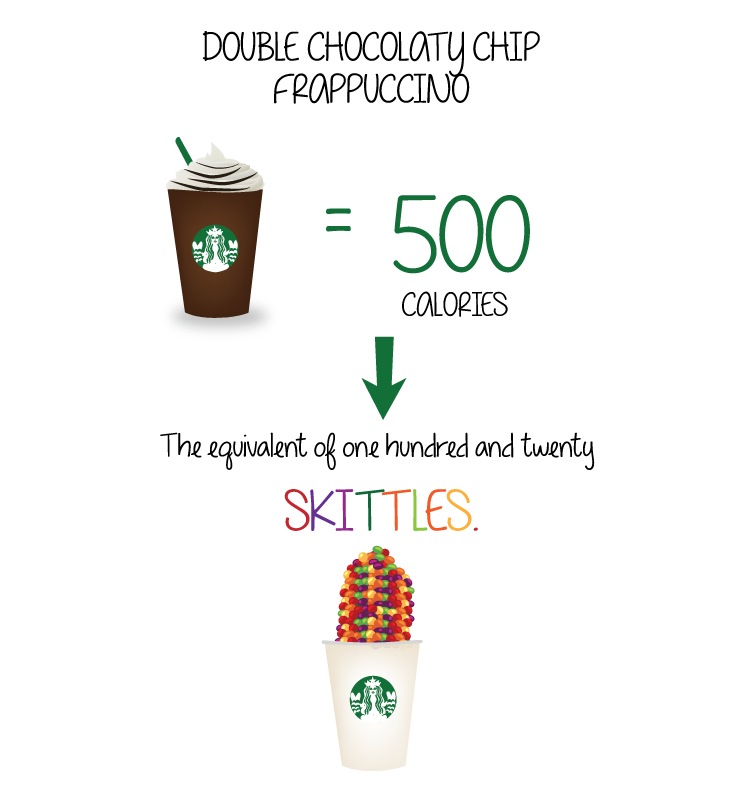 starbucks_drinks3